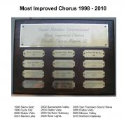 Most Improved Chorus Award